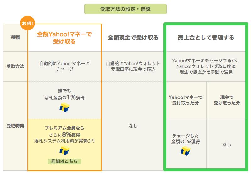 YahooMoney GenkinSentaku 02