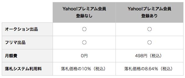 Yafuoku muryou