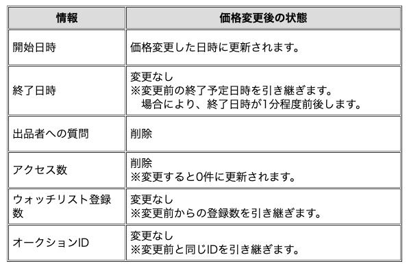 Yafuoku kakakuhenkou 02