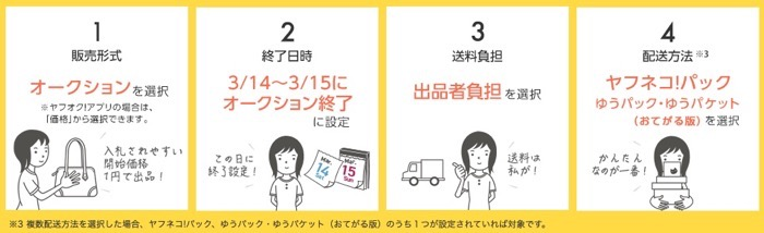 Yahooauctions rakusatsu3per 02